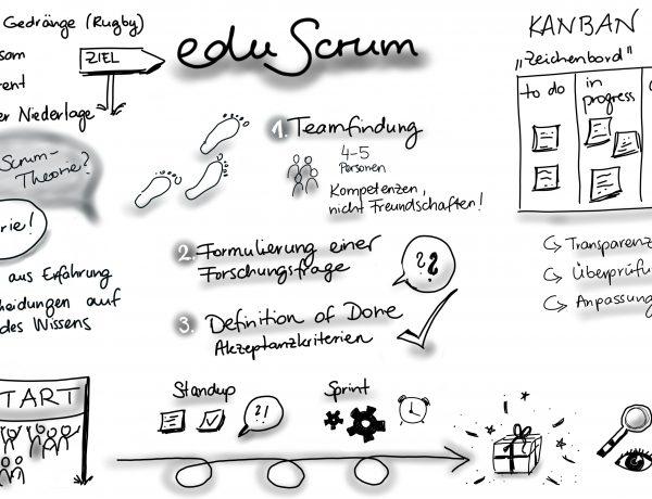 sketchnote eduScrum
